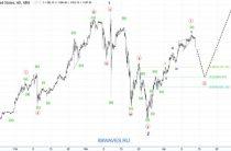 BTC/USD. Bitcoin. 1H