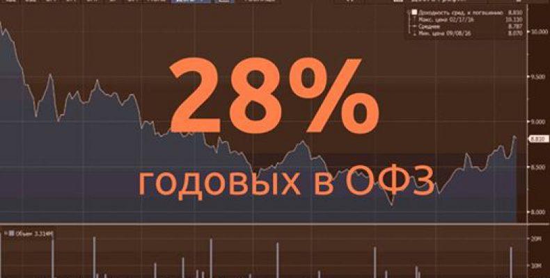 Хороший момент, чтобы присмотреться к облигациям — ОФЗ 26218