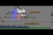 Обзор среднесрочной торговли XAUUSD(Золото) на 17.05.17