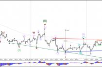 Евро/доллар, фунт/доллар подтверждают расхождение в направлении пробоя