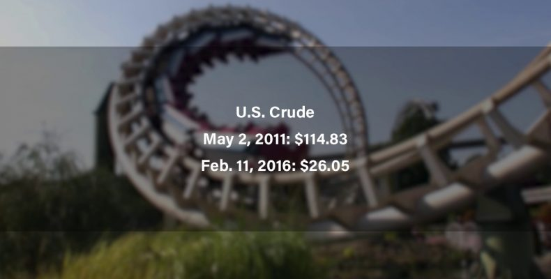 A New Twist on «Peak Oil»