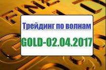 Золото. Обновленный прогноз от 02.04.2017 г.