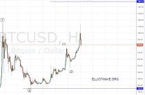 что ждать от Bitcoin
