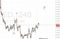Среднесрочные перспективы forex рынка