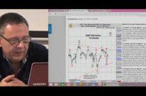 Степан Демура — Пректор: SnP-цель 2292, брокеры (17.01.2017)