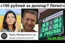 Владимир Левченко — 100 рублей за доллар в начале 2018 (04.08.2017)