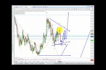 Elliott Wave Analysis of GLD, Gold & Silver as of 13th May 2017