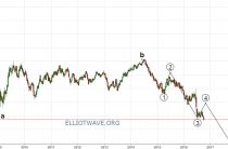 Обзор фунт и евро.