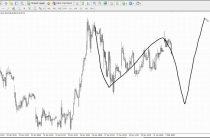 Волны Эллиотта. Прогноз по российскому рублю и нефти.