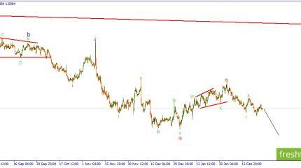EUR/USD. Пара вероятно продолжит идти вниз.