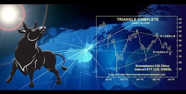 Contracting Triangle: How This Bullish Forecast Worked Out