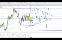Elliott Wave Analysis of Gold & Silver as of 12th August 2017