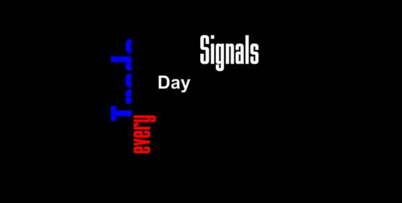 Обзор внутридневной торговли sim2017 на 15.05.17