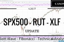 04/26/17 — SPX500 RUT XLF Elliott Wave Market Analysis