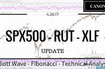 04/26/17 — SPX500 RUT XLF Elliott Wave Market Analysis