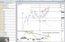 Elliott Wave Analysis: EURUSD June 06 2017