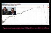 ProfitStock против Гусева — Рубль: обвал ОФЗ в мае-июне 2017 (21.02.2017 )