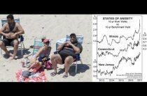 Почему муниципальные облигации не проводят «дни на пляже»