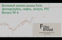 Волновой анализ рынка ФОРТС. Доллар/рубль, нефть, золото, РТС