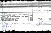 Ленэнерго: отчет за 2 кв. 2017. Идем к 15% дивидендам
