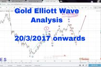 Gold Elliott Wave Analysis 20 March 2017 onwards