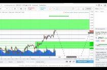 Обзор внутридневной торговли GBP/USD на 28.04.17 (Вечер)