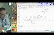 Степан Демура — Сигнал для покупки долларов (график RGBI) (21.06.2017)