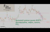 Волновой анализ рынка ФОРТС. Доллар / рубль, нефть, золото, РТС.
