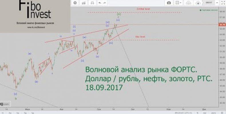 Волновой анализ рынка ФОРТС. Доллар / рубль, нефть, золото, РТС. 18.09.2017