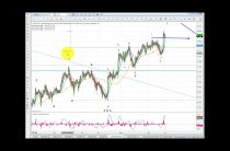 Elliott Wave Analysis of Gold, TTGD index & Silver as of 11th February 2017