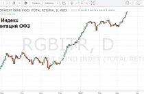 S&P повысило прогноз по рейтингу РФ со «стабильного» на «позитивный»