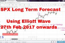 S&P 500 Long Term Forecast & Detailed Analysis using Elliott Wave 27th Feb 2017 onwards