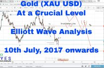 Gold at a Crucial Level Elliott Wave Analysis and Forecast 10/7/2017 (XAU USD Technical Analysis)
