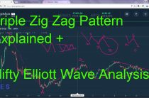 Nifty Elliott Wave Analysis 18th December 2016 onwards