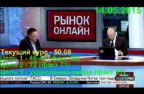 Степан Демура — Прибыльная торговля рублем по Демуре в 2015