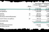 Ленэнерго: оцениваем отчет за 1 кв. 2017