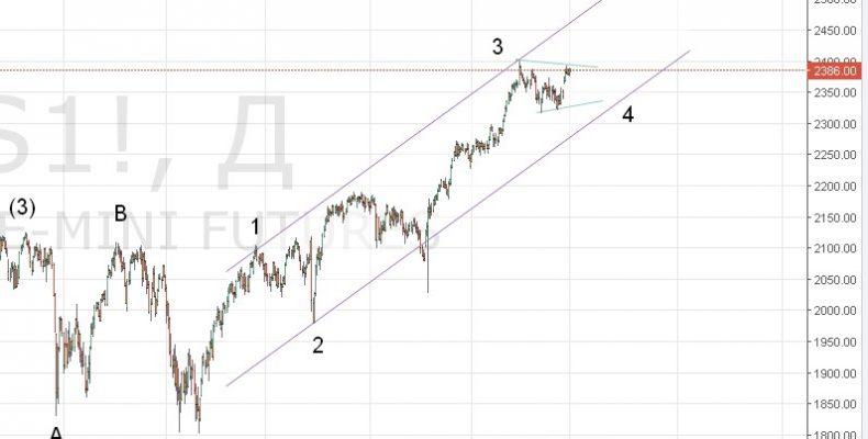 Когда ждать обвала S&P 500