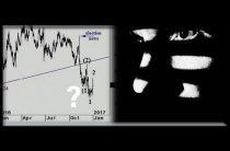 Последнее «таинственное движение» в евро, объяснимо.