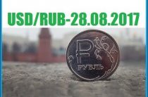 ПРОГНОЗ РУБЛЯ / USDRUB — 28.08.2017.