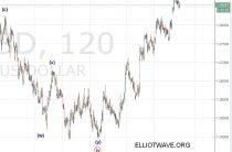 """Перспективы forex рынка. (как повышение ставки ФРС """"убило"""" доллар)"""
