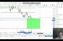 Торговые рекомендации по торговле фьючерсом доллара на 25.04.17