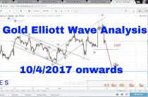 Gold Detailed Elliott Wave Analysis 10th April 2017 onwards (XAU USD)