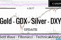04/26/17 — Gold GDX Silver Elliott Wave Market Analysis