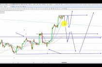 Elliott Wave Analysis as of Gold & Silver 14th April 2017