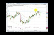 Elliott Wave Analysis of Silver & Gold as of 28th January 2017