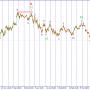USD/JPY. Возможно начало импульсного роста пары