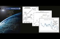 3 Global Charts: Opportunites & Risks You Won't See Elsewhere