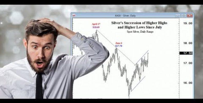 Как серебро удивило 91% трейдеров