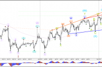 Евро/доллар строит голова и плечи на 78.6% Фибоначчи