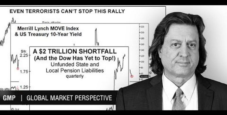 GMP Real Threats, Real Markets: GMP Preview Looks at «What to Fear»